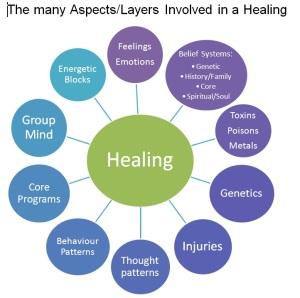 healinggroupmind
